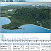 Tides and Sea Level Model
